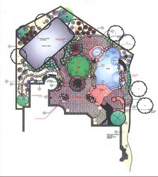 landscape-design-plan-scottsdale-az